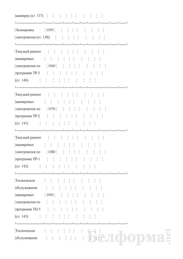 Отчет по основным показателям производственно-финансовой деятельности организаций Белорусской железной дороги (по видам деятельности) (Форма № 69-жел (квартальная)). Страница 18