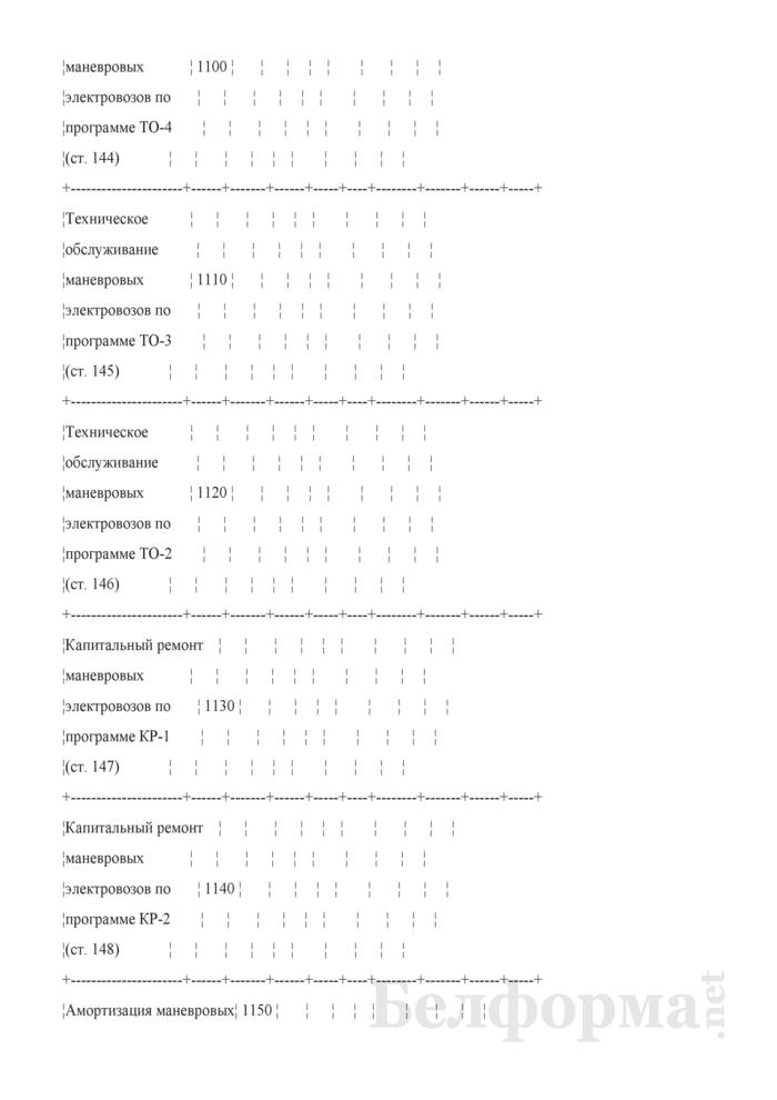 Отчет по основным показателям производственно-финансовой деятельности организаций Белорусской железной дороги (по видам деятельности) (Форма № 69-жел (квартальная)). Страница 19
