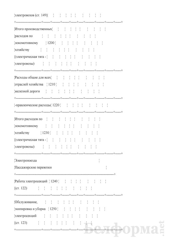 Отчет по основным показателям производственно-финансовой деятельности организаций Белорусской железной дороги (по видам деятельности) (Форма № 69-жел (квартальная)). Страница 20
