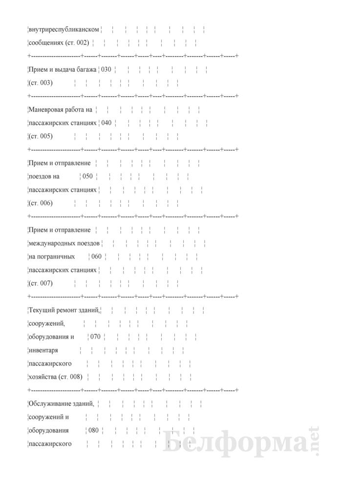 Отчет по основным показателям производственно-финансовой деятельности организаций Белорусской железной дороги (по видам деятельности) (Форма № 69-жел (квартальная)). Страница 3
