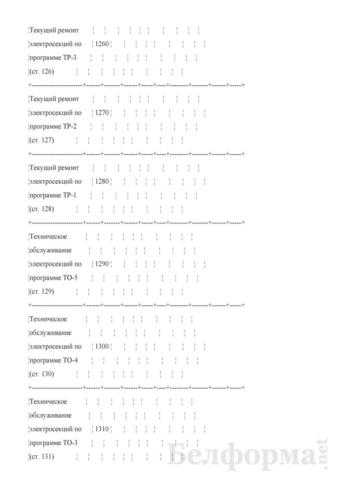Отчет по основным показателям производственно-финансовой деятельности организаций Белорусской железной дороги (по видам деятельности) (Форма № 69-жел (квартальная)). Страница 21
