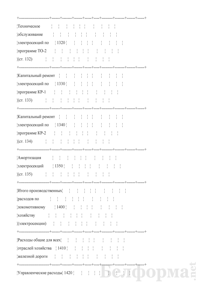 Отчет по основным показателям производственно-финансовой деятельности организаций Белорусской железной дороги (по видам деятельности) (Форма № 69-жел (квартальная)). Страница 22