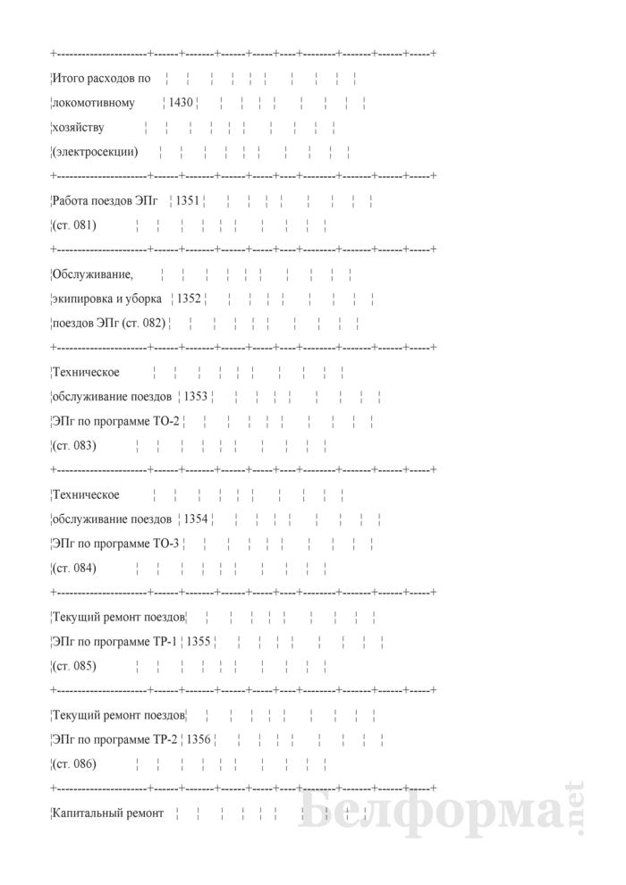 Отчет по основным показателям производственно-финансовой деятельности организаций Белорусской железной дороги (по видам деятельности) (Форма № 69-жел (квартальная)). Страница 23