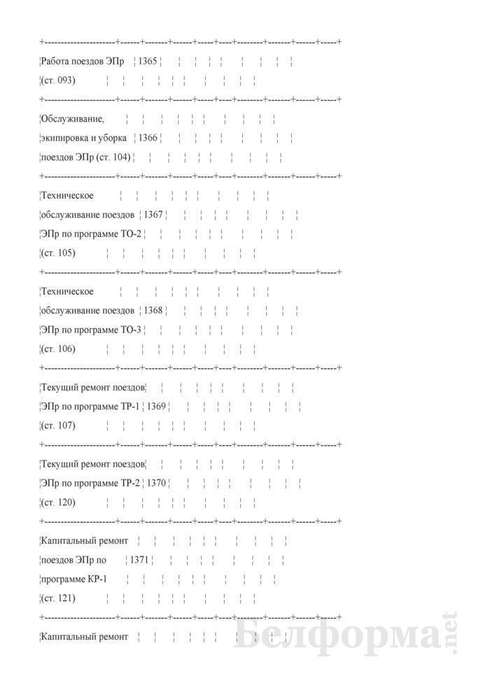 Отчет по основным показателям производственно-финансовой деятельности организаций Белорусской железной дороги (по видам деятельности) (Форма № 69-жел (квартальная)). Страница 25