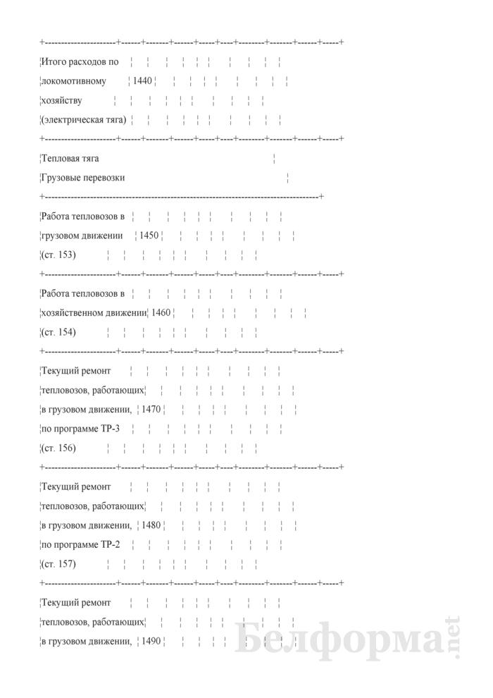 Отчет по основным показателям производственно-финансовой деятельности организаций Белорусской железной дороги (по видам деятельности) (Форма № 69-жел (квартальная)). Страница 27
