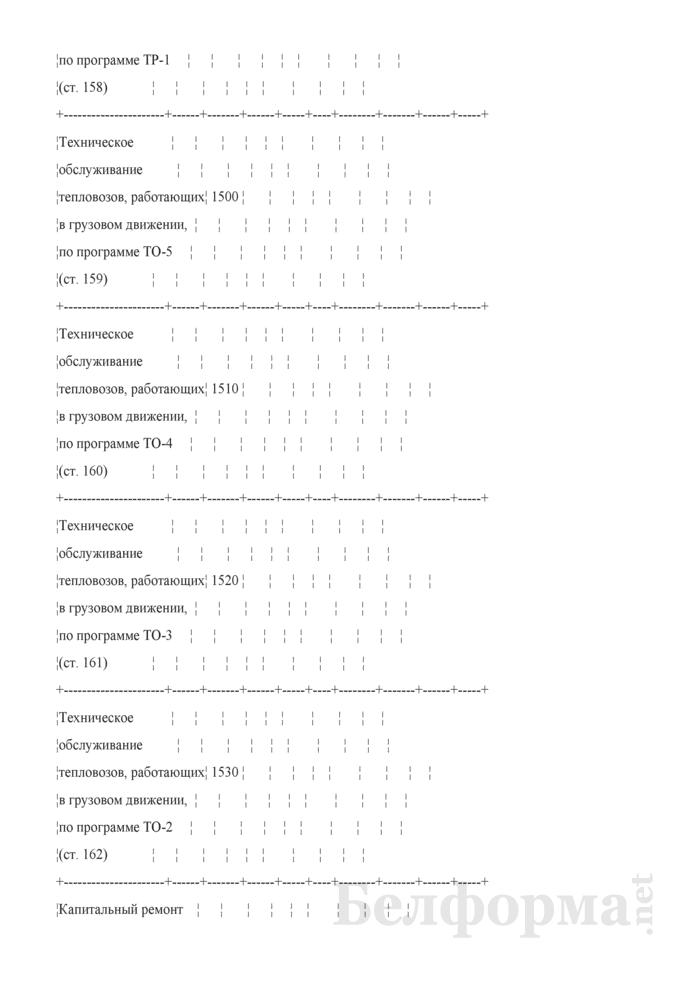 Отчет по основным показателям производственно-финансовой деятельности организаций Белорусской железной дороги (по видам деятельности) (Форма № 69-жел (квартальная)). Страница 28