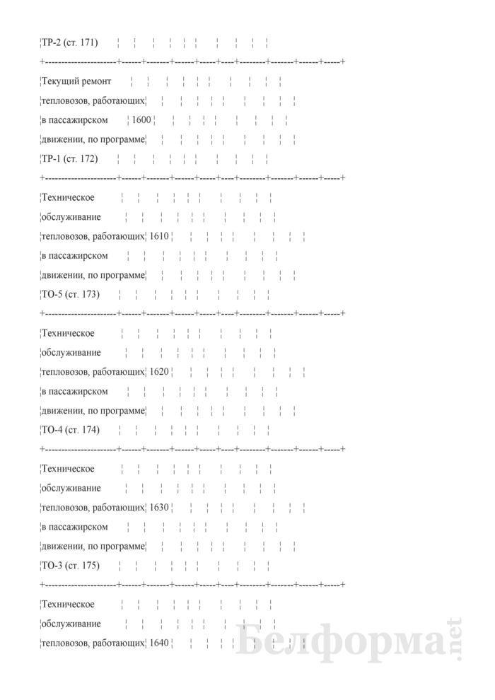 Отчет по основным показателям производственно-финансовой деятельности организаций Белорусской железной дороги (по видам деятельности) (Форма № 69-жел (квартальная)). Страница 30