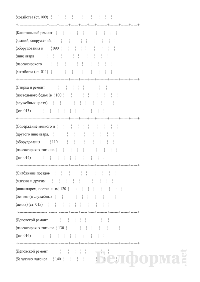 Отчет по основным показателям производственно-финансовой деятельности организаций Белорусской железной дороги (по видам деятельности) (Форма № 69-жел (квартальная)). Страница 4