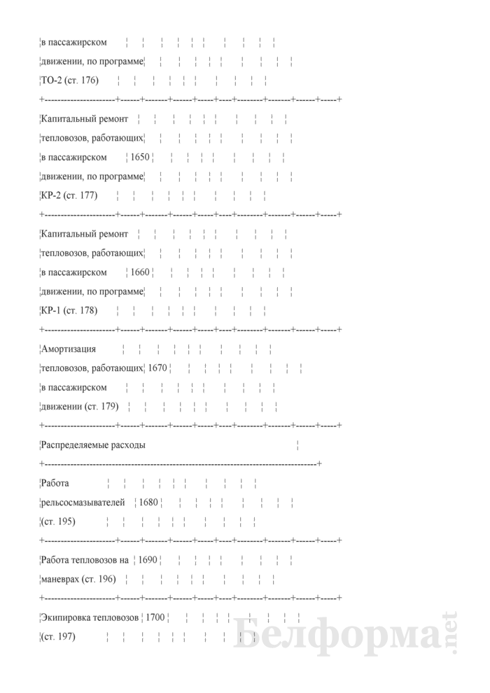 Отчет по основным показателям производственно-финансовой деятельности организаций Белорусской железной дороги (по видам деятельности) (Форма № 69-жел (квартальная)). Страница 31