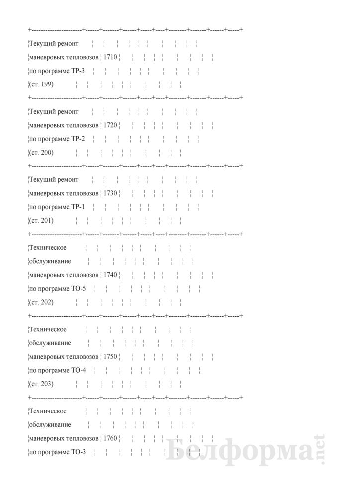Отчет по основным показателям производственно-финансовой деятельности организаций Белорусской железной дороги (по видам деятельности) (Форма № 69-жел (квартальная)). Страница 32