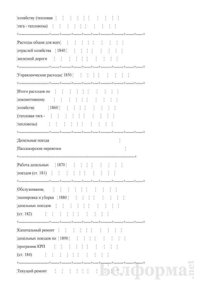 Отчет по основным показателям производственно-финансовой деятельности организаций Белорусской железной дороги (по видам деятельности) (Форма № 69-жел (квартальная)). Страница 34