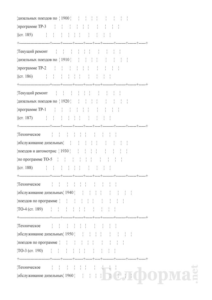 Отчет по основным показателям производственно-финансовой деятельности организаций Белорусской железной дороги (по видам деятельности) (Форма № 69-жел (квартальная)). Страница 35