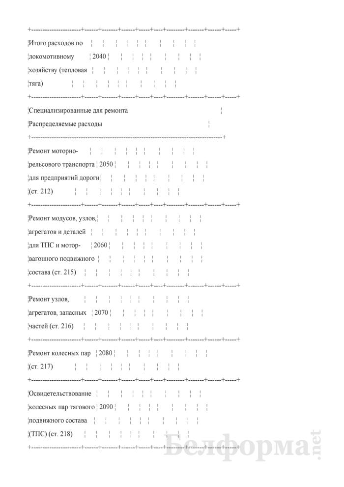 Отчет по основным показателям производственно-финансовой деятельности организаций Белорусской железной дороги (по видам деятельности) (Форма № 69-жел (квартальная)). Страница 37