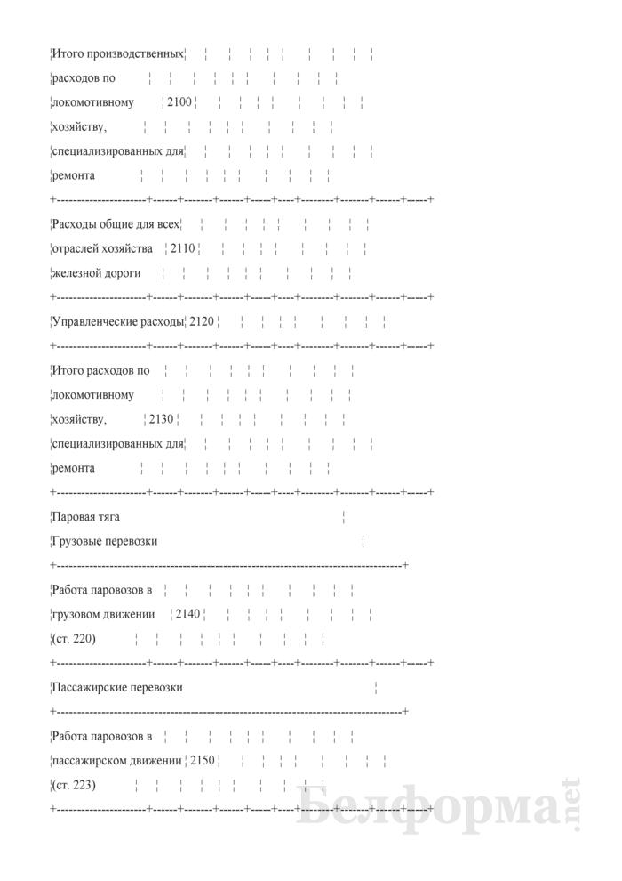 Отчет по основным показателям производственно-финансовой деятельности организаций Белорусской железной дороги (по видам деятельности) (Форма № 69-жел (квартальная)). Страница 38