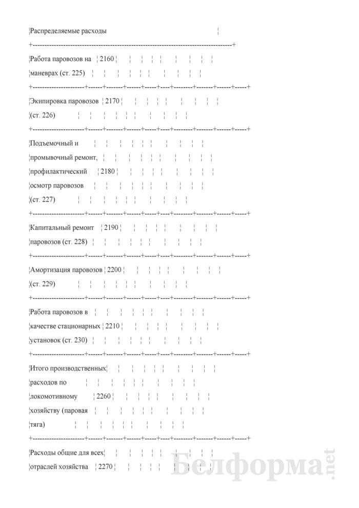 Отчет по основным показателям производственно-финансовой деятельности организаций Белорусской железной дороги (по видам деятельности) (Форма № 69-жел (квартальная)). Страница 39