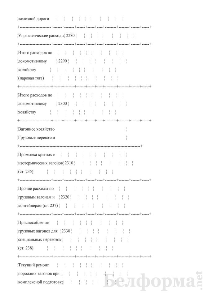 Отчет по основным показателям производственно-финансовой деятельности организаций Белорусской железной дороги (по видам деятельности) (Форма № 69-жел (квартальная)). Страница 40