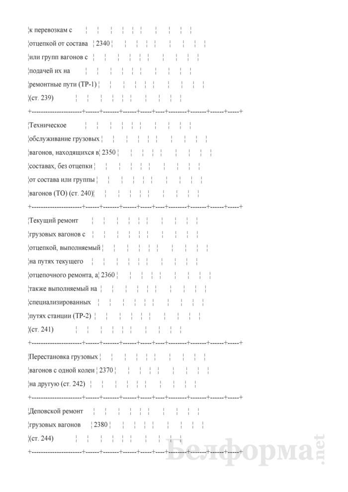 Отчет по основным показателям производственно-финансовой деятельности организаций Белорусской железной дороги (по видам деятельности) (Форма № 69-жел (квартальная)). Страница 41