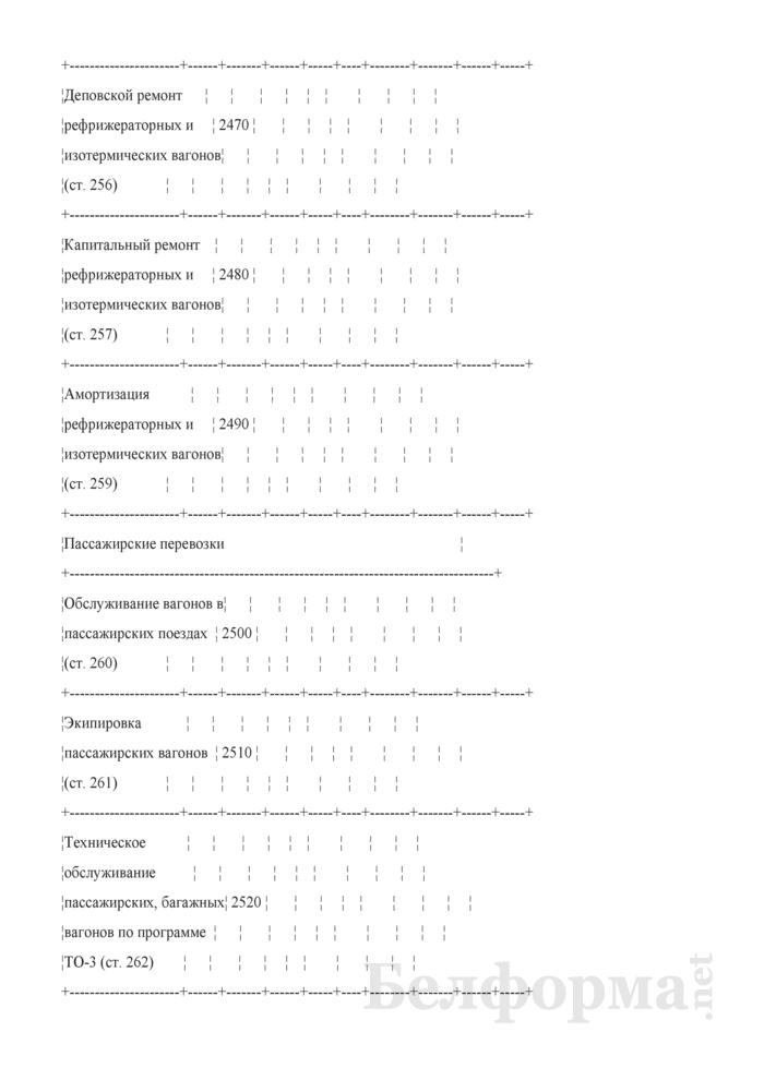 Отчет по основным показателям производственно-финансовой деятельности организаций Белорусской железной дороги (по видам деятельности) (Форма № 69-жел (квартальная)). Страница 43