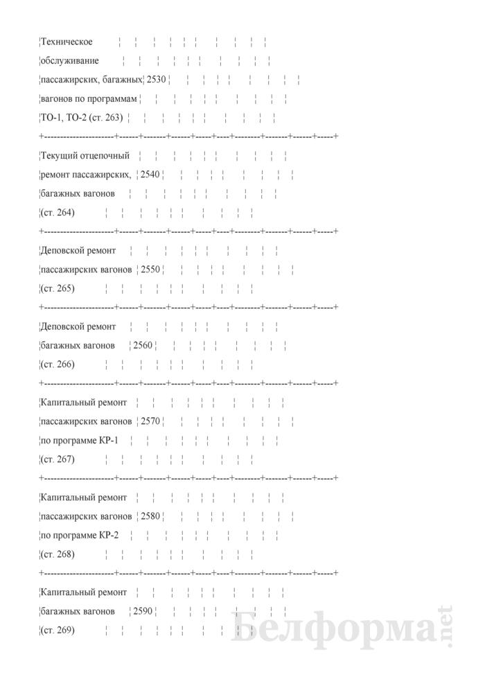 Отчет по основным показателям производственно-финансовой деятельности организаций Белорусской железной дороги (по видам деятельности) (Форма № 69-жел (квартальная)). Страница 44