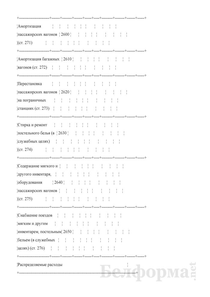 Отчет по основным показателям производственно-финансовой деятельности организаций Белорусской железной дороги (по видам деятельности) (Форма № 69-жел (квартальная)). Страница 45