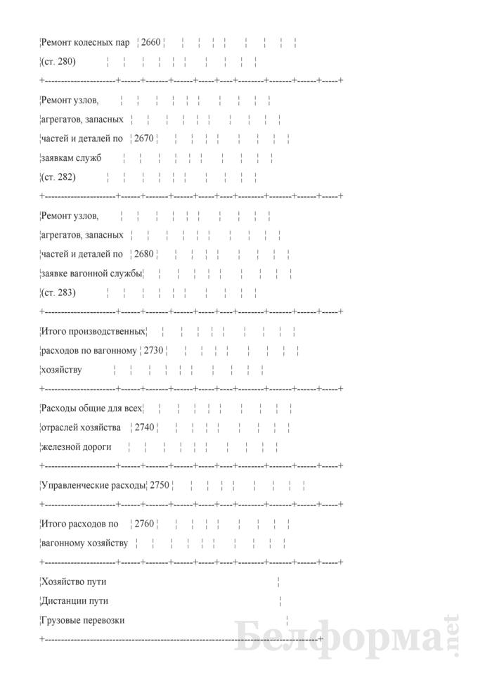 Отчет по основным показателям производственно-финансовой деятельности организаций Белорусской железной дороги (по видам деятельности) (Форма № 69-жел (квартальная)). Страница 46
