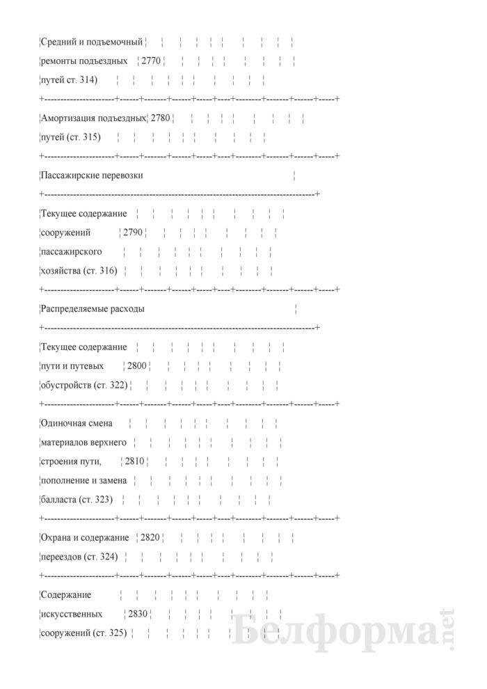 Отчет по основным показателям производственно-финансовой деятельности организаций Белорусской железной дороги (по видам деятельности) (Форма № 69-жел (квартальная)). Страница 47