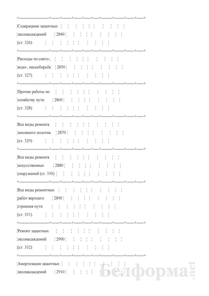 Отчет по основным показателям производственно-финансовой деятельности организаций Белорусской железной дороги (по видам деятельности) (Форма № 69-жел (квартальная)). Страница 48