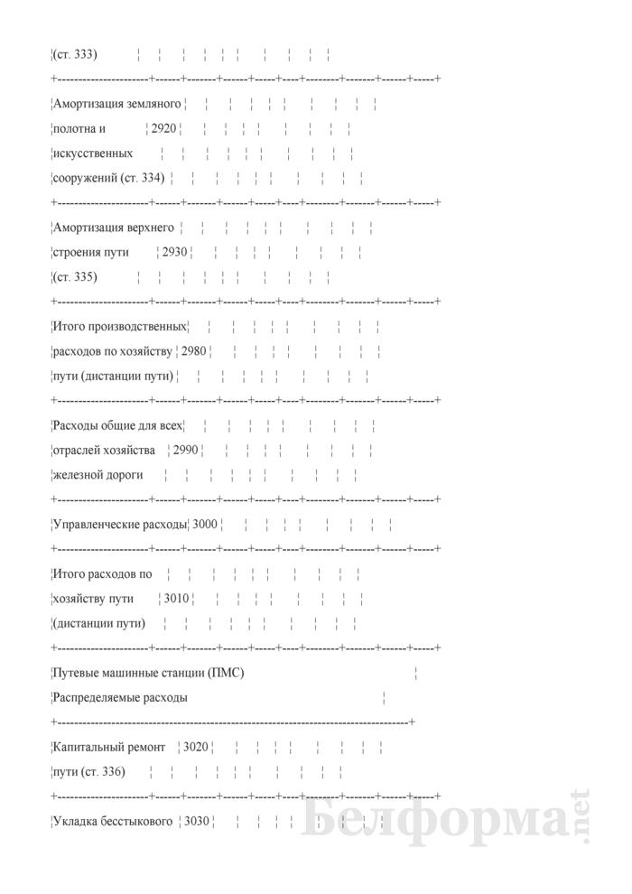 Отчет по основным показателям производственно-финансовой деятельности организаций Белорусской железной дороги (по видам деятельности) (Форма № 69-жел (квартальная)). Страница 49
