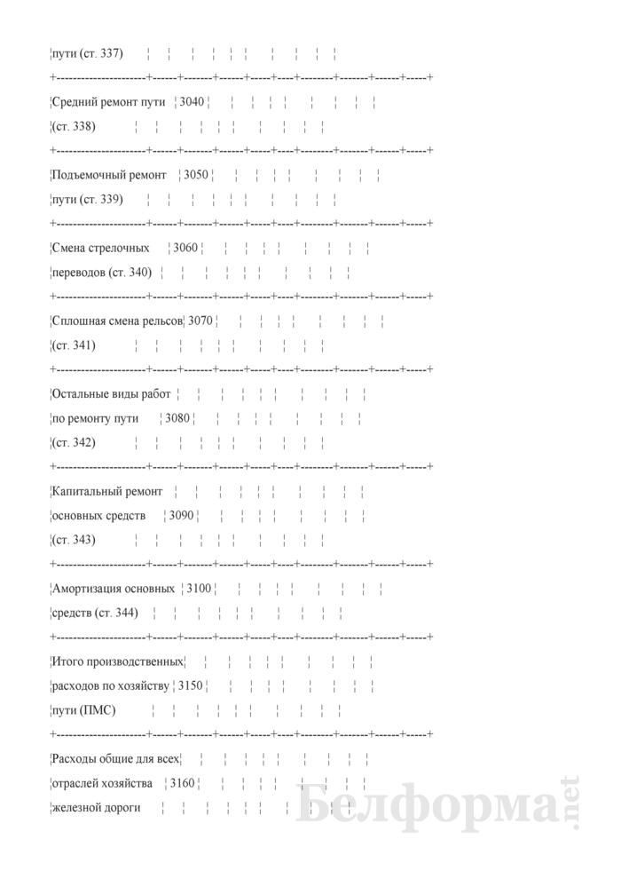Отчет по основным показателям производственно-финансовой деятельности организаций Белорусской железной дороги (по видам деятельности) (Форма № 69-жел (квартальная)). Страница 50