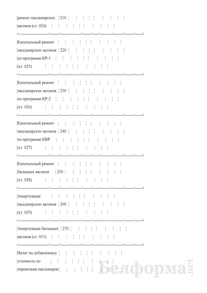 Отчет по основным показателям производственно-финансовой деятельности организаций Белорусской железной дороги (по видам деятельности) (Форма № 69-жел (квартальная)). Страница 6