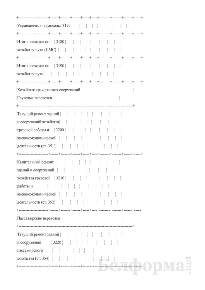 Отчет по основным показателям производственно-финансовой деятельности организаций Белорусской железной дороги (по видам деятельности) (Форма № 69-жел (квартальная)). Страница 51