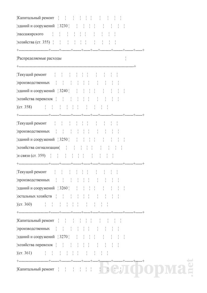 Отчет по основным показателям производственно-финансовой деятельности организаций Белорусской железной дороги (по видам деятельности) (Форма № 69-жел (квартальная)). Страница 52