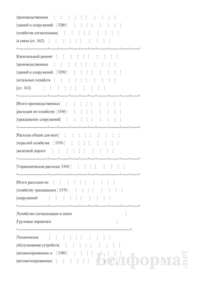 Отчет по основным показателям производственно-финансовой деятельности организаций Белорусской железной дороги (по видам деятельности) (Форма № 69-жел (квартальная)). Страница 53