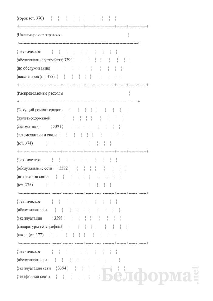Отчет по основным показателям производственно-финансовой деятельности организаций Белорусской железной дороги (по видам деятельности) (Форма № 69-жел (квартальная)). Страница 54