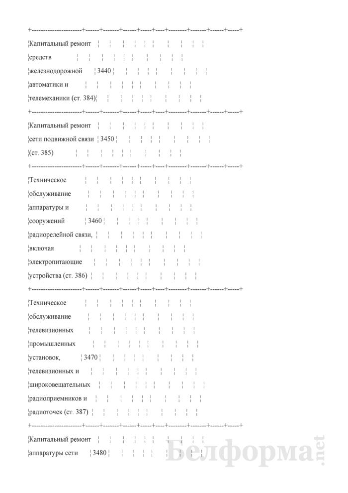 Отчет по основным показателям производственно-финансовой деятельности организаций Белорусской железной дороги (по видам деятельности) (Форма № 69-жел (квартальная)). Страница 56