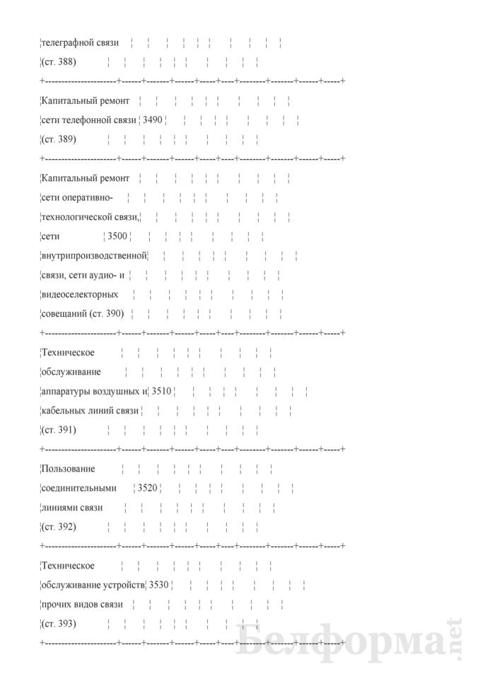 Отчет по основным показателям производственно-финансовой деятельности организаций Белорусской железной дороги (по видам деятельности) (Форма № 69-жел (квартальная)). Страница 57