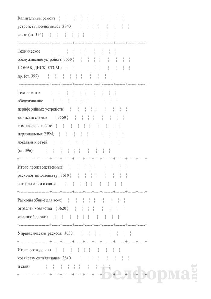 Отчет по основным показателям производственно-финансовой деятельности организаций Белорусской железной дороги (по видам деятельности) (Форма № 69-жел (квартальная)). Страница 58