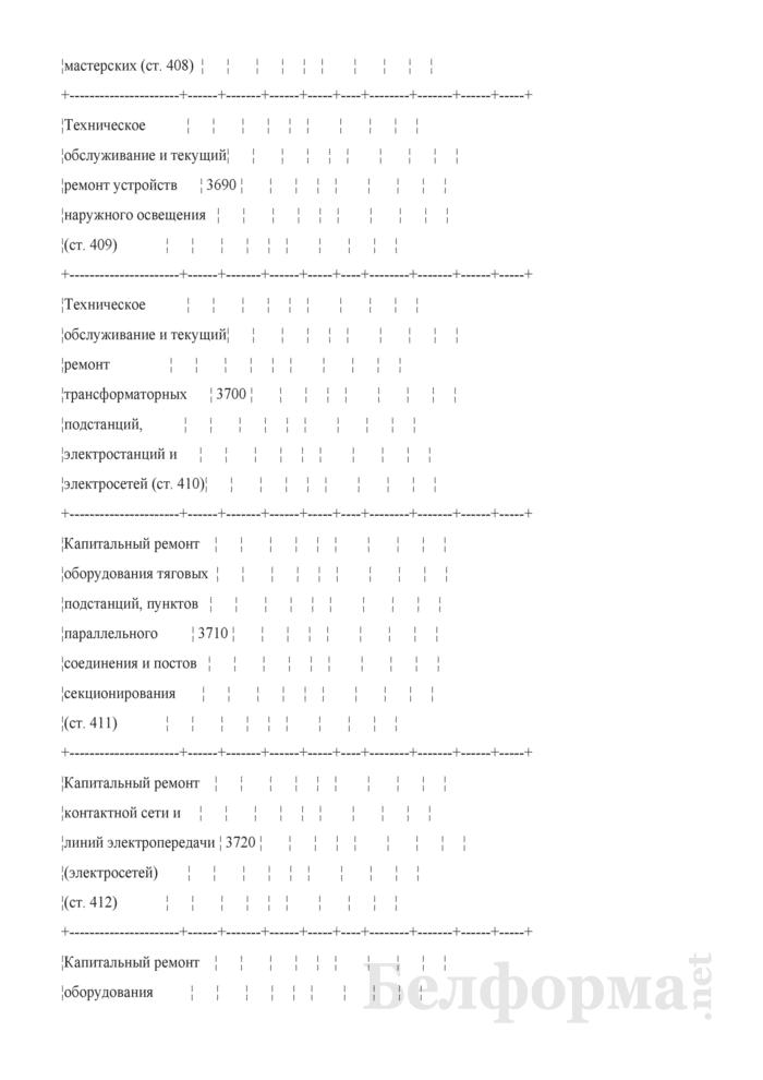 Отчет по основным показателям производственно-финансовой деятельности организаций Белорусской железной дороги (по видам деятельности) (Форма № 69-жел (квартальная)). Страница 60