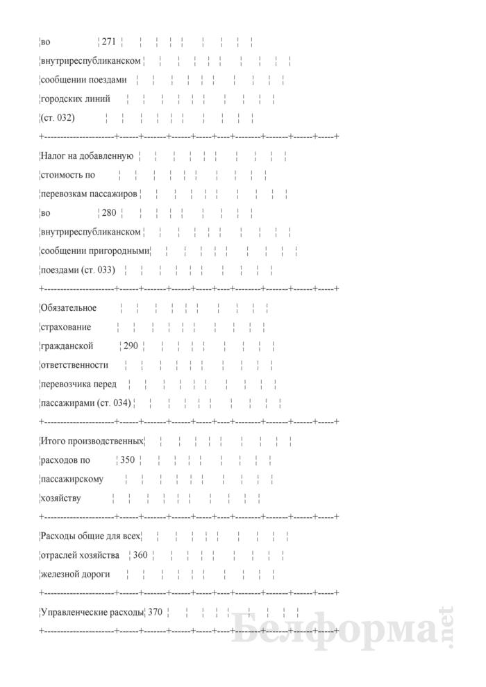 Отчет по основным показателям производственно-финансовой деятельности организаций Белорусской железной дороги (по видам деятельности) (Форма № 69-жел (квартальная)). Страница 7