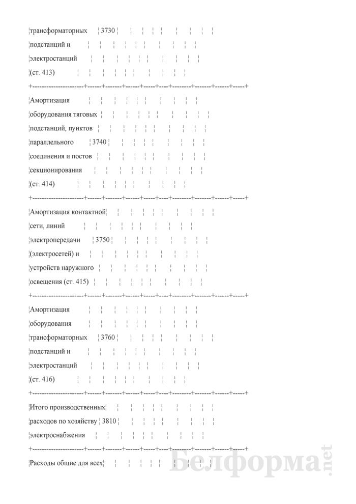 Отчет по основным показателям производственно-финансовой деятельности организаций Белорусской железной дороги (по видам деятельности) (Форма № 69-жел (квартальная)). Страница 61