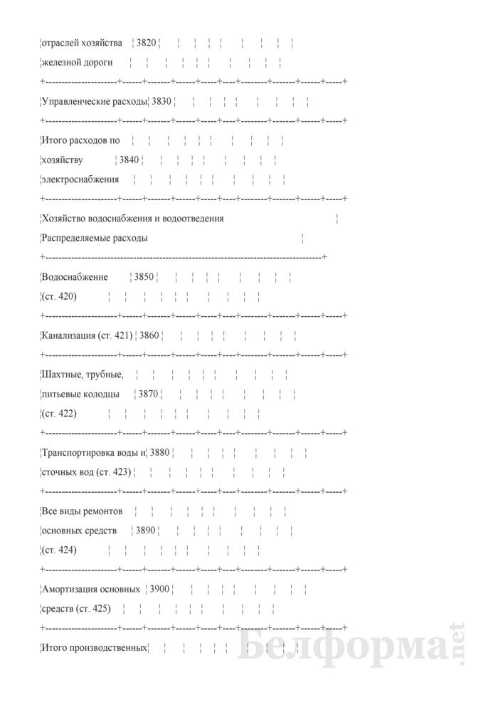 Отчет по основным показателям производственно-финансовой деятельности организаций Белорусской железной дороги (по видам деятельности) (Форма № 69-жел (квартальная)). Страница 62