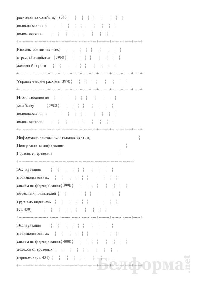 Отчет по основным показателям производственно-финансовой деятельности организаций Белорусской железной дороги (по видам деятельности) (Форма № 69-жел (квартальная)). Страница 63