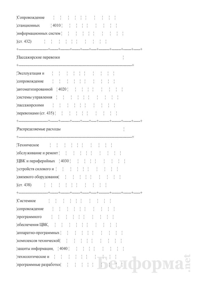 Отчет по основным показателям производственно-финансовой деятельности организаций Белорусской железной дороги (по видам деятельности) (Форма № 69-жел (квартальная)). Страница 64