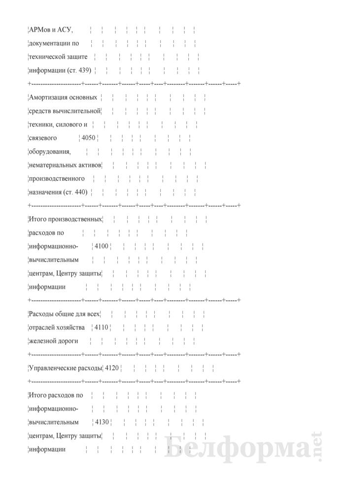 Отчет по основным показателям производственно-финансовой деятельности организаций Белорусской железной дороги (по видам деятельности) (Форма № 69-жел (квартальная)). Страница 65