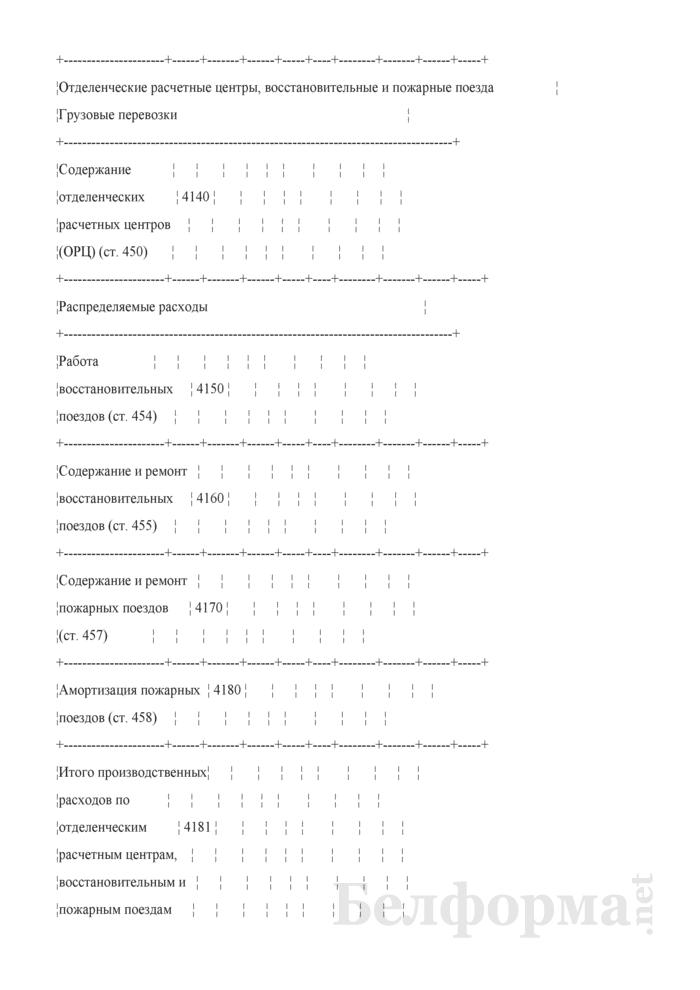 Отчет по основным показателям производственно-финансовой деятельности организаций Белорусской железной дороги (по видам деятельности) (Форма № 69-жел (квартальная)). Страница 66