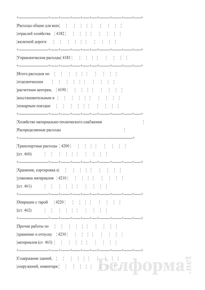 Отчет по основным показателям производственно-финансовой деятельности организаций Белорусской железной дороги (по видам деятельности) (Форма № 69-жел (квартальная)). Страница 67