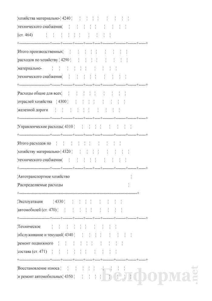 Отчет по основным показателям производственно-финансовой деятельности организаций Белорусской железной дороги (по видам деятельности) (Форма № 69-жел (квартальная)). Страница 68