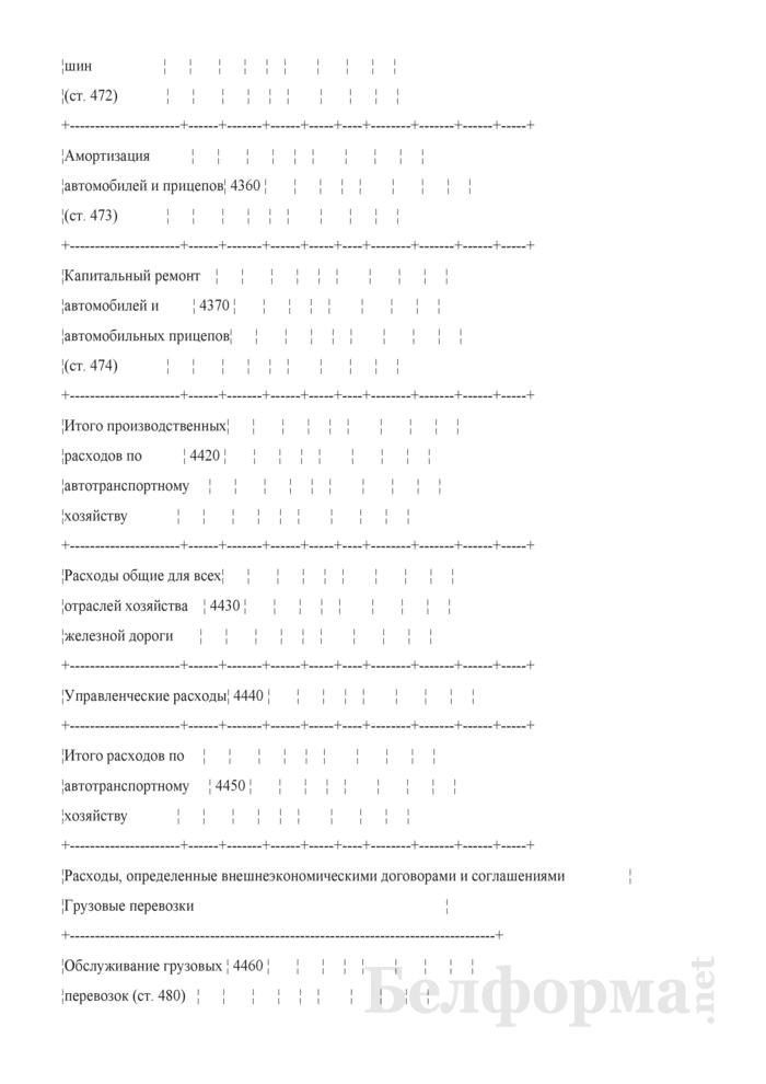 Отчет по основным показателям производственно-финансовой деятельности организаций Белорусской железной дороги (по видам деятельности) (Форма № 69-жел (квартальная)). Страница 69