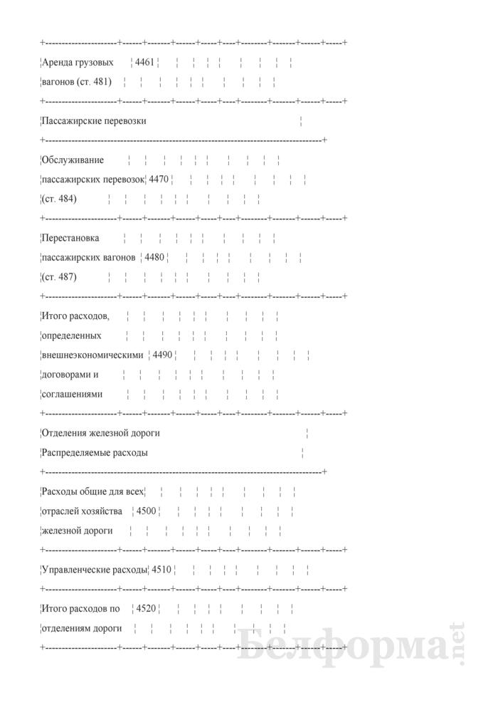Отчет по основным показателям производственно-финансовой деятельности организаций Белорусской железной дороги (по видам деятельности) (Форма № 69-жел (квартальная)). Страница 70