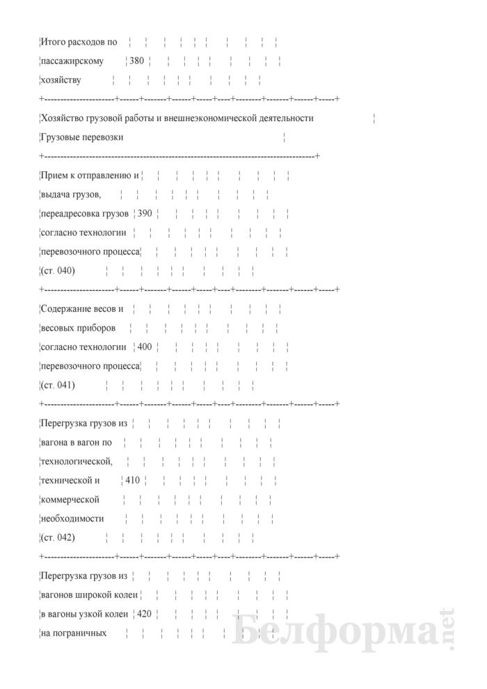 Отчет по основным показателям производственно-финансовой деятельности организаций Белорусской железной дороги (по видам деятельности) (Форма № 69-жел (квартальная)). Страница 8